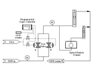 Typical Test Configuration for Valve Cycling Particle Test